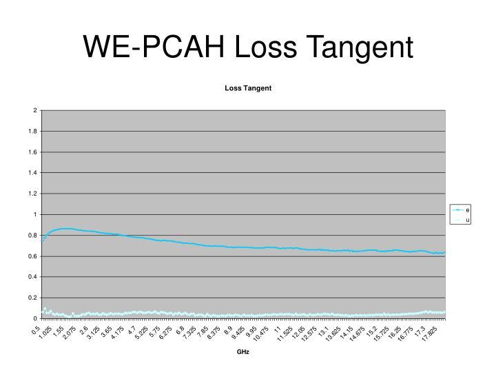 WE-PCAH Loss Tangent