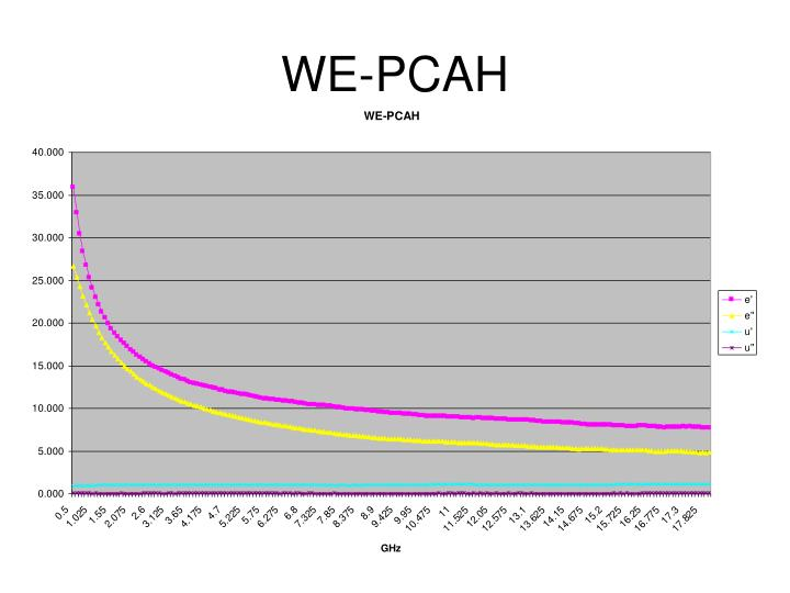 WE-PCAH