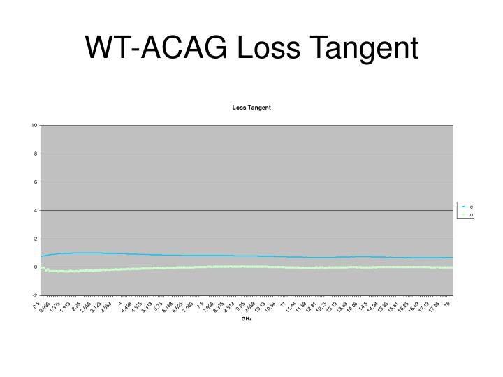 WT-ACAG Loss Tangent