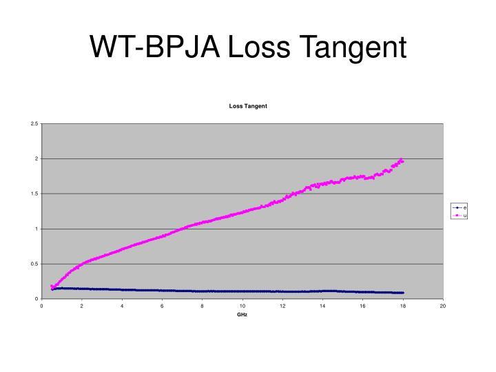 WT-BPJA Loss Tangent