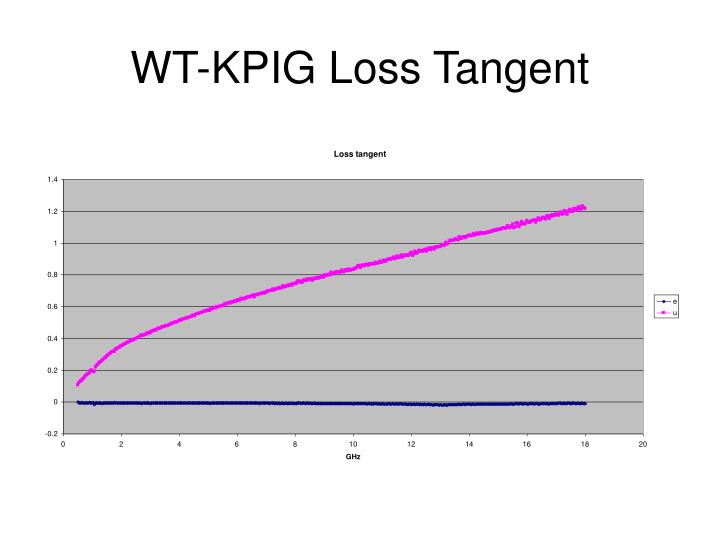 WT-KPIG Loss Tangent