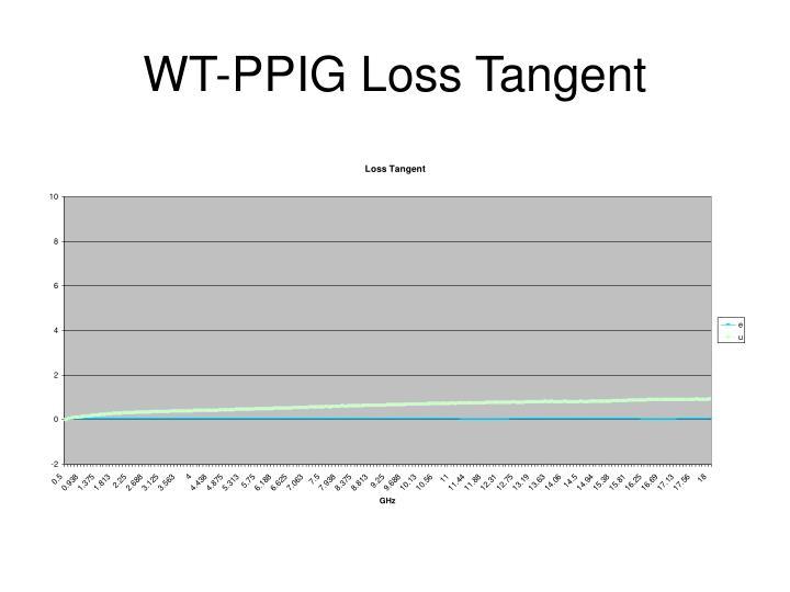 WT-PPIG Loss Tangent