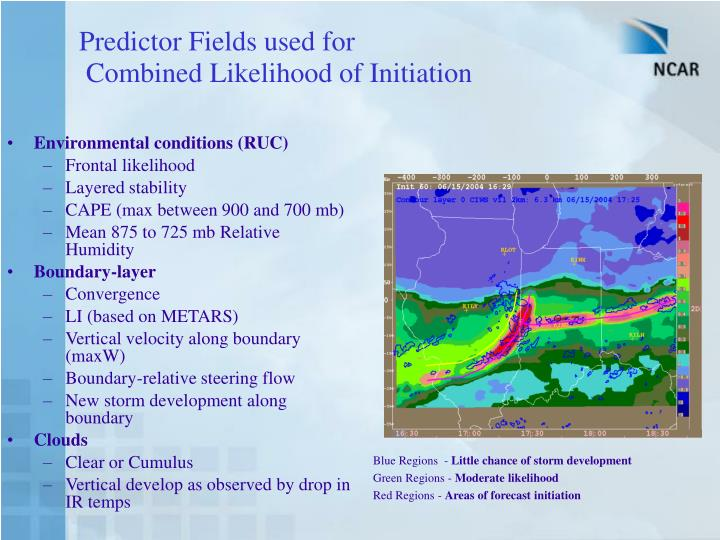 Predictor Fields used for