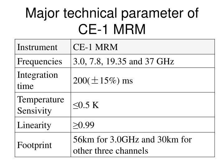 Major technical parameter of CE-1 MRM