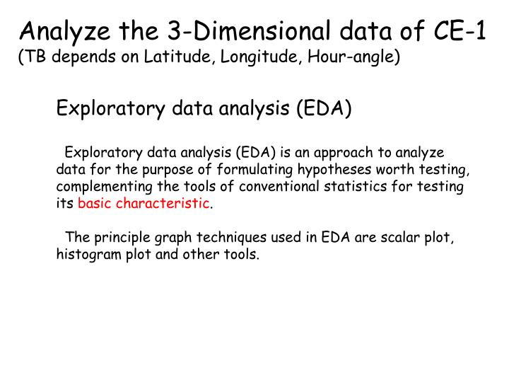 Analyze the 3-Dimensional data of CE-1