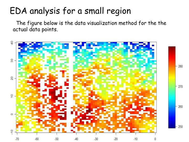 EDA analysis for a small region