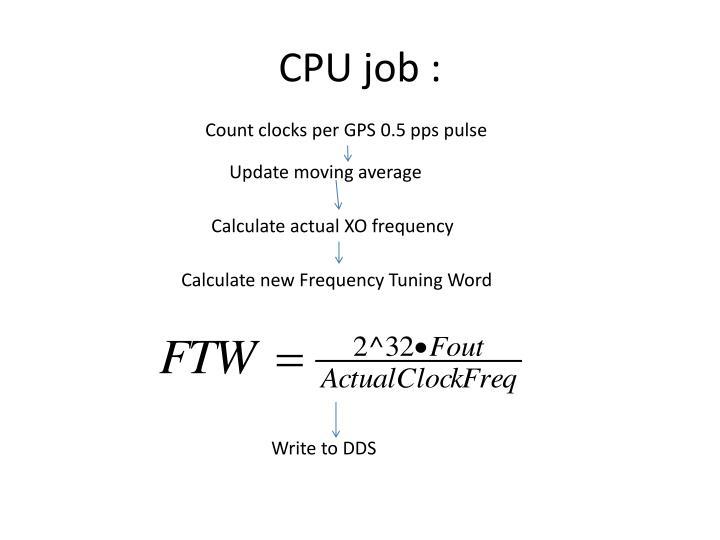 CPU job :