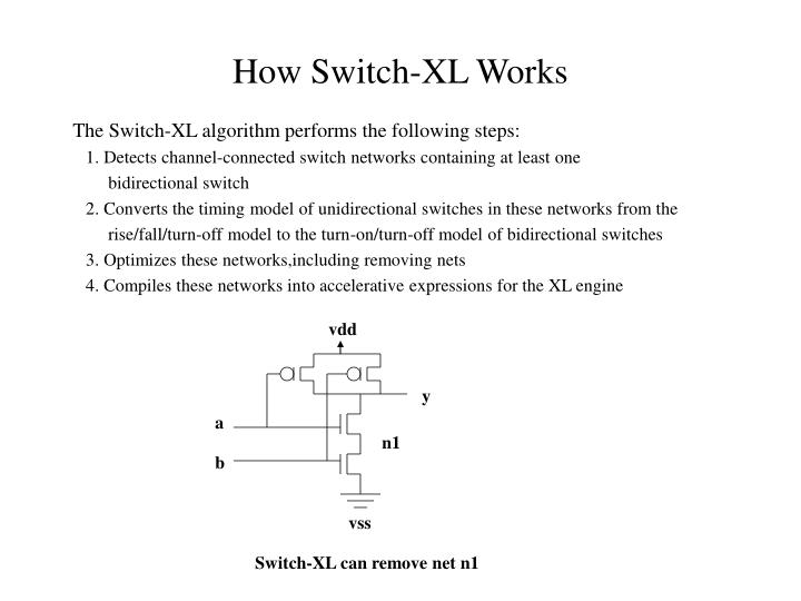 How Switch-XL Works
