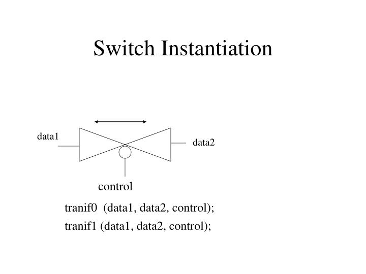 Switch Instantiation