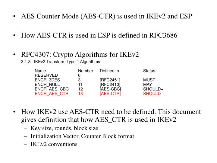 AES Counter Mode (AES-CTR) is used in IKEv2 and ESP