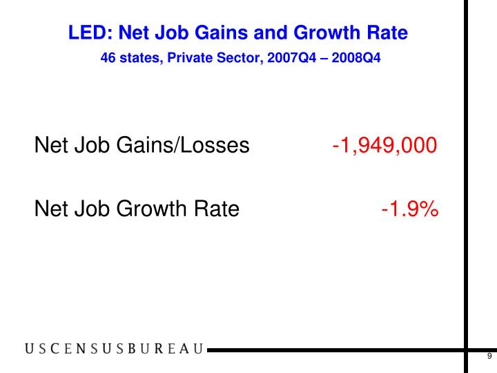 LED: Net Job Gains and Growth Rate