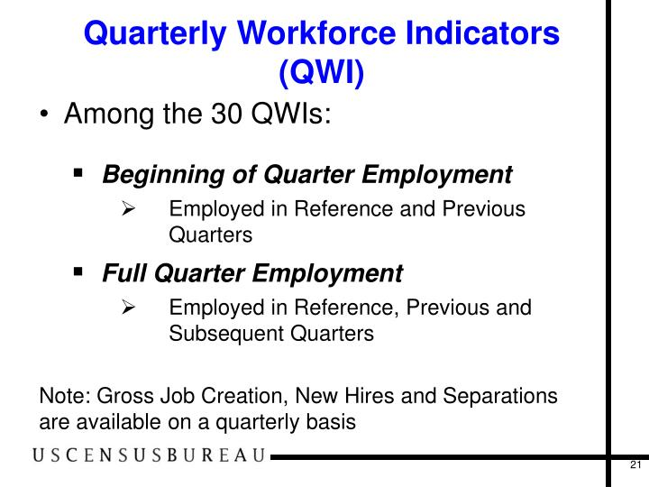 Quarterly Workforce Indicators (QWI)