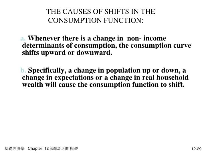 THE CAUSES OF SHIFTS IN THE