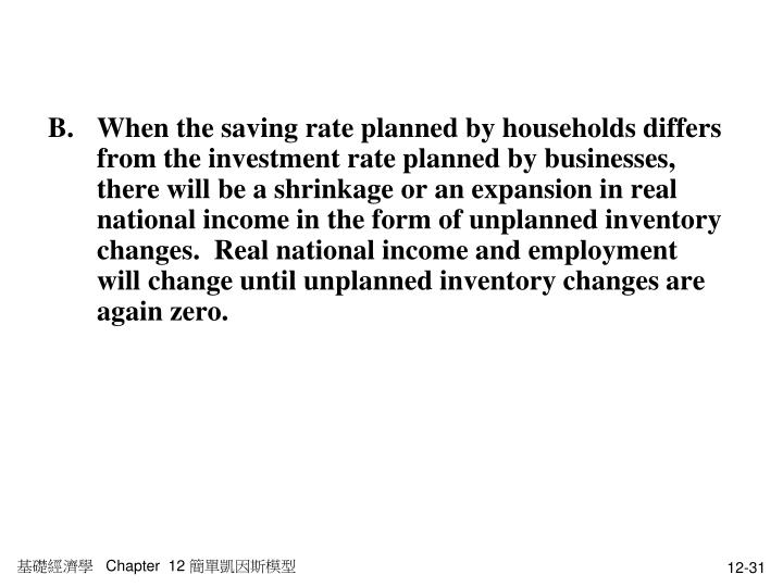 When the saving rate planned by households differs from the investment rate planned by businesses, there will be a shrinkage or an expansion in real national income in the form of unplanned inventory changes.  Real national income and employment will change until unplanned inventory changes are again zero.