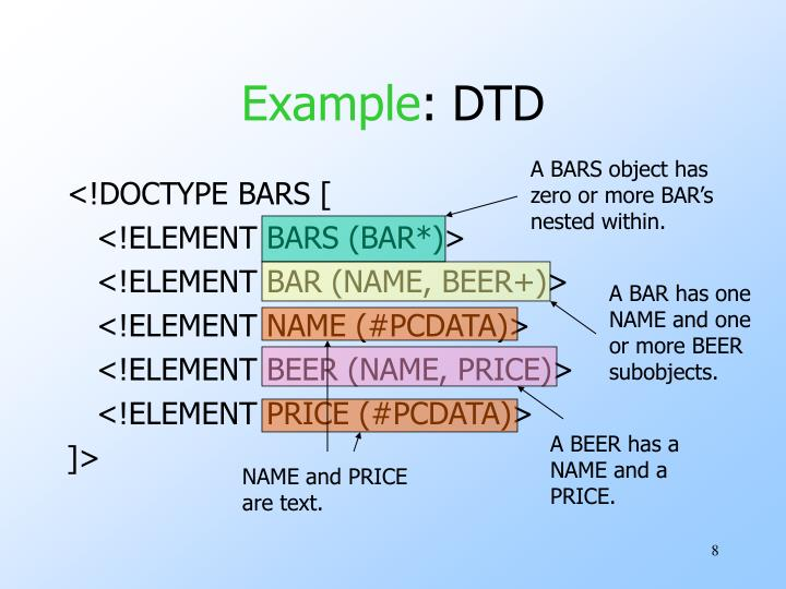 A BARS object has