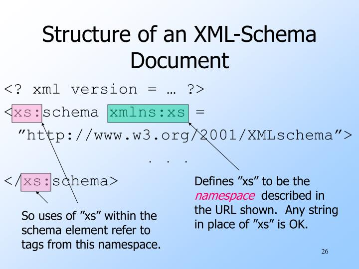 """Defines """"xs"""" to be the"""