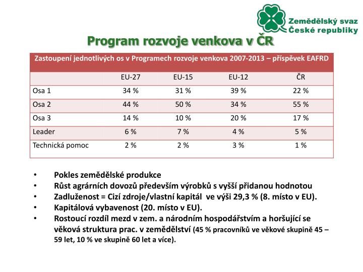 Program rozvoje venkova v ČR