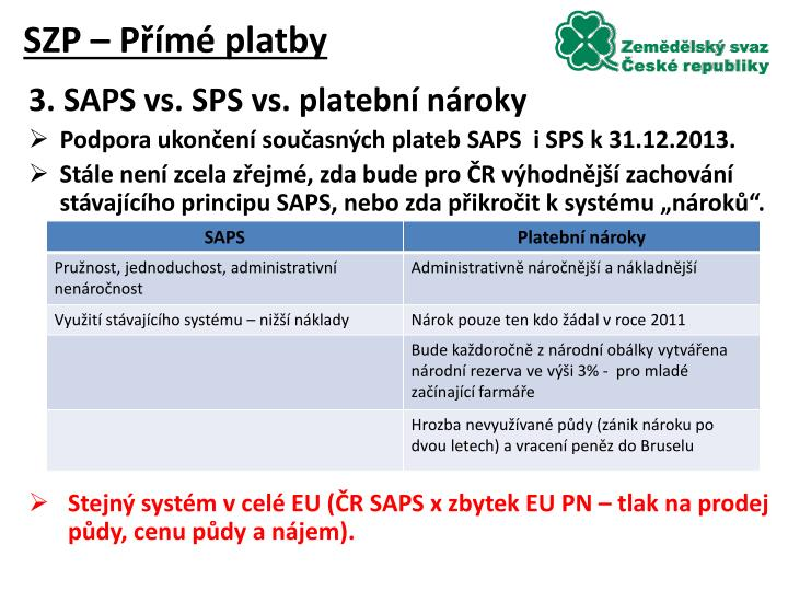 3. SAPS vs. SPS vs. platební nároky