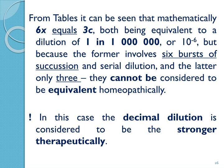From Tables it can be seen that mathematically