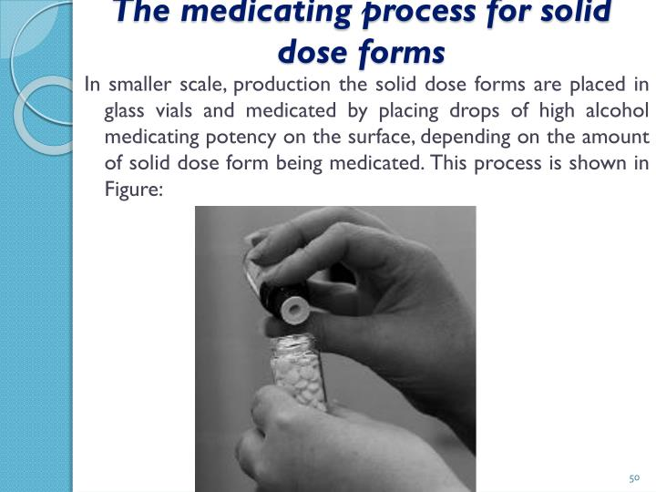 The medicating process for solid dose forms