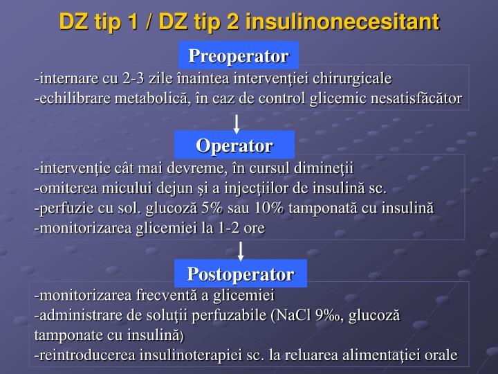 DZ tip 1 / DZ tip 2 insulinonecesitant