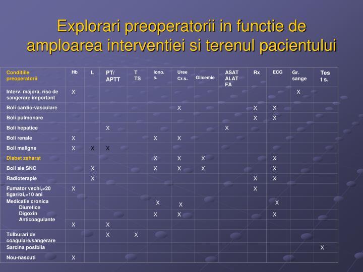 Explorari preoperatorii in functie de amploarea interventiei si terenul pacientului