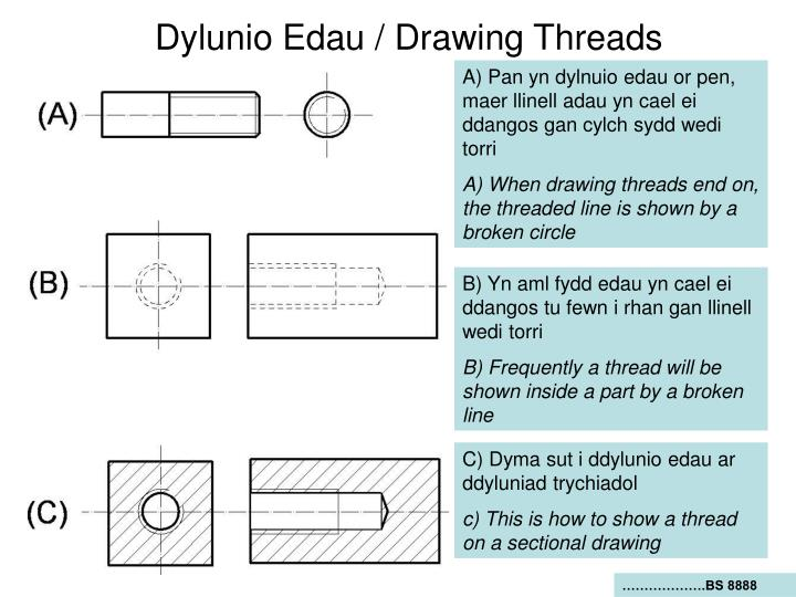 Dylunio Edau / Drawing Threads