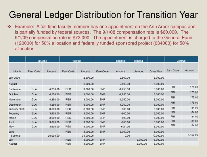 General Ledger Distribution for Transition Year