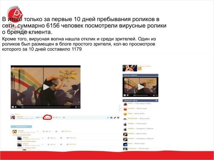 В итоге только за первые 10 дней пребывания роликов в сети, суммарно 6156 человек посмотрели вирусные ролики о бренде клиента.