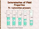 determination of fluid properties