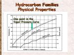 hydrocarbon families physical properties