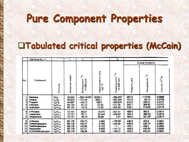 Pure Component Properties