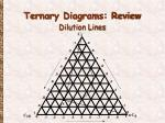ternary diagrams review2