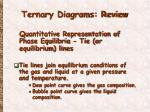 ternary diagrams review3