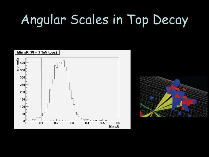 Angular Scales in Top Decay
