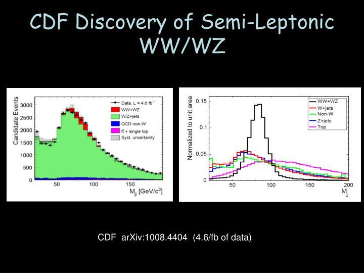 CDF Discovery of Semi-Leptonic WW/WZ