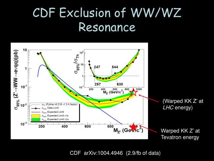 CDF Exclusion of WW/WZ Resonance