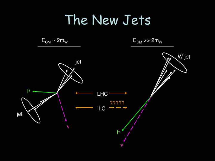 The New Jets
