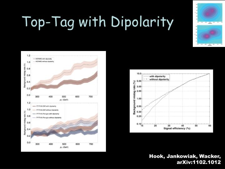 Top-Tag with Dipolarity