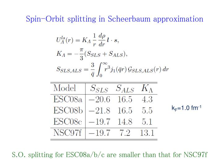 Spin-Orbit splitting in Scheerbaum approximation