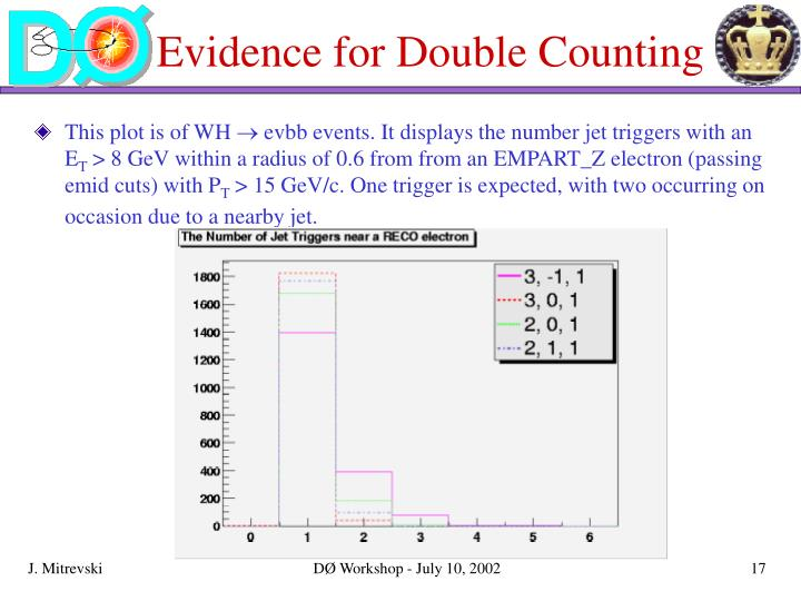 Evidence for Double Counting