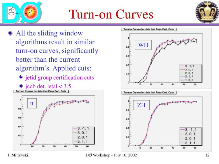 Turn-on Curves