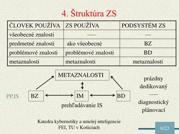 4. Štruktúra ZS