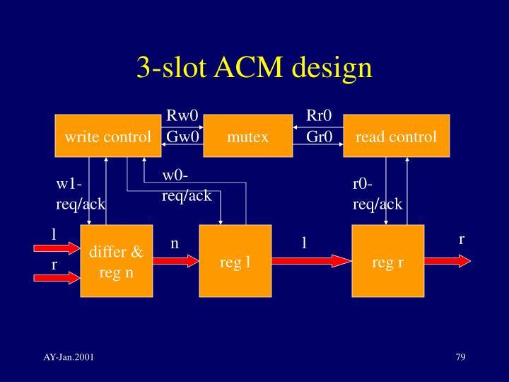 3-slot ACM design