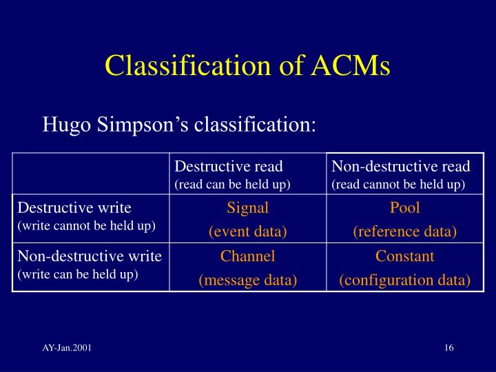 Classification of ACMs