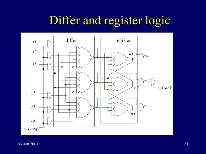 Differ and register logic