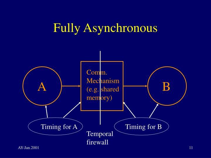 Fully Asynchronous