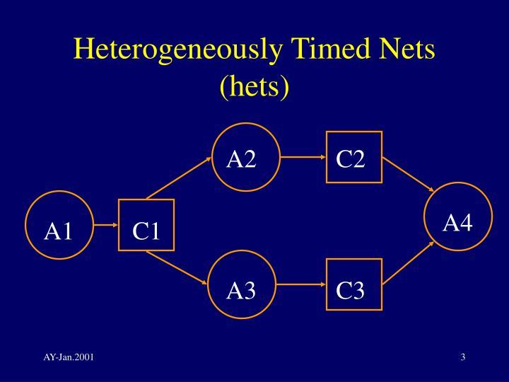 Heterogeneously Timed Nets (hets)
