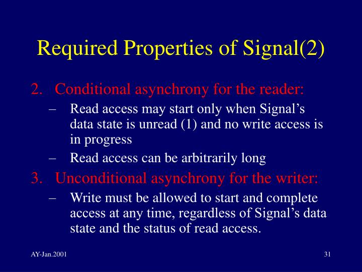 Required Properties of Signal(2)