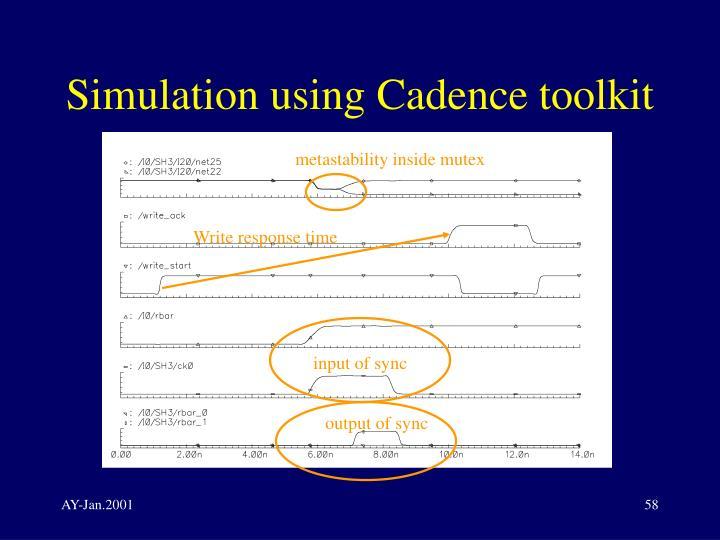 Simulation using Cadence toolkit